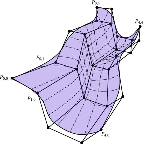 Image d'une surface discrétisée